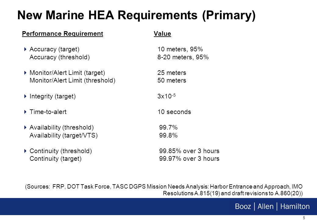 5 New Marine HEA Requirements (Primary) Performance Requirement Value Accuracy (target) 10 meters, 95% Accuracy (threshold) 8-20 meters, 95% Monitor/Alert Limit (target) 25 meters Monitor/Alert Limit (threshold) 50 meters Integrity (target) 3x10 -5 Time-to-alert 10 seconds Availability (threshold) 99.7% Availability (target/VTS) 99.8% Continuity (threshold) 99.85% over 3 hours Continuity (target) 99.97% over 3 hours (Sources: FRP, DOT Task Force, TASC DGPS Mission Needs Analysis: Harbor Entrance and Approach, IMO Resolutions A.815(19) and draft revisions to A.860(20))