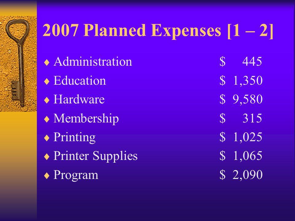 2007 Planned Expenses [1 – 2] Administration$ 445 Education$ 1,350 Hardware$ 9,580 Membership$ 315 Printing$ 1,025 Printer Supplies$ 1,065 Program$ 2,090