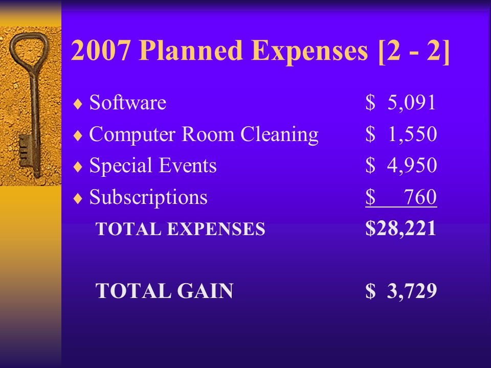2007 Planned Expenses [2 - 2] Software$ 5,091 Computer Room Cleaning$ 1,550 Special Events$ 4,950 Subscriptions$ 760 TOTAL EXPENSES $28,221 TOTAL GAIN