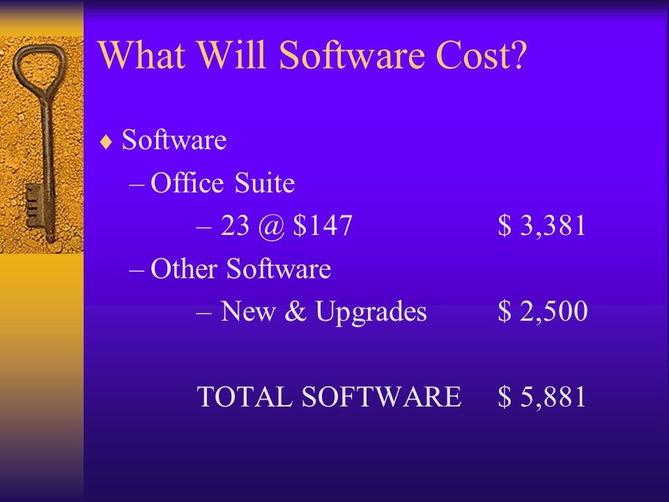 What Will Software Cost? Software –Office Suite – 23 @ $147$ 3,381 –Other Software – New & Upgrades$ 2,500 TOTAL SOFTWARE$ 5,881