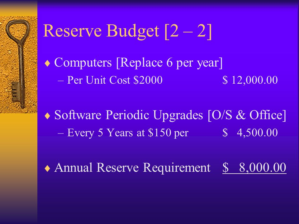 Reserve Budget [2 – 2] Computers [Replace 6 per year] –Per Unit Cost $2000$ 12,000.00 Software Periodic Upgrades [O/S & Office] –Every 5 Years at $150
