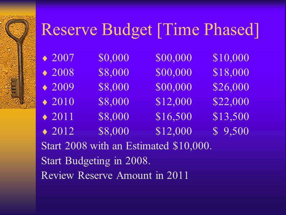 Reserve Budget [Time Phased] 2007$0,000$00,000$10,000 2008$8,000$00,000$18,000 2009$8,000$00,000$26,000 2010$8,000$12,000$22,000 2011$8,000$16,500$13,500 2012$8,000$12,000$ 9,500 Start 2008 with an Estimated $10,000.
