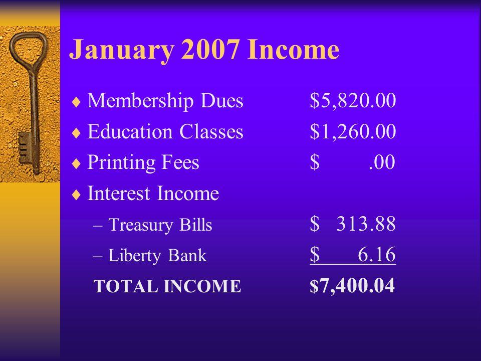 January 2007 Income Membership Dues$5,820.00 Education Classes$1,260.00 Printing Fees$.00 Interest Income –Treasury Bills $ 313.88 –Liberty Bank $ 6.1