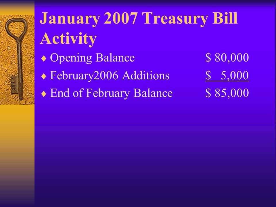 January 2007 Treasury Bill Activity Opening Balance$ 80,000 February2006 Additions$ 5,000 End of February Balance$ 85,000