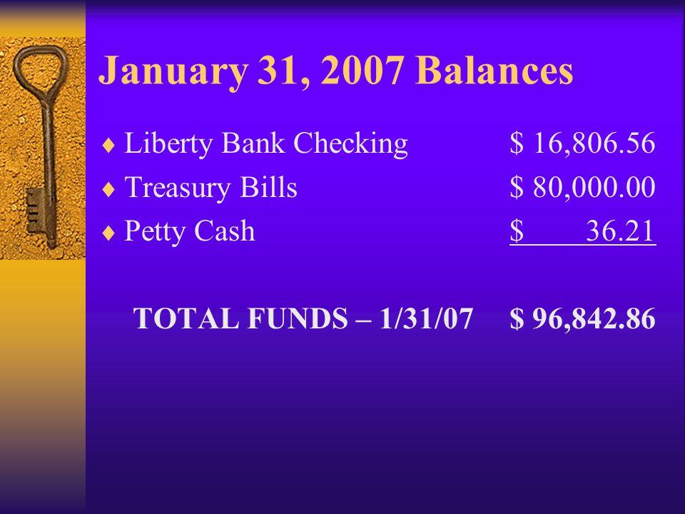 January 31, 2007 Balances Liberty Bank Checking$ 16,806.56 Treasury Bills$ 80,000.00 Petty Cash$ 36.21 TOTAL FUNDS – 1/31/07$ 96,842.86