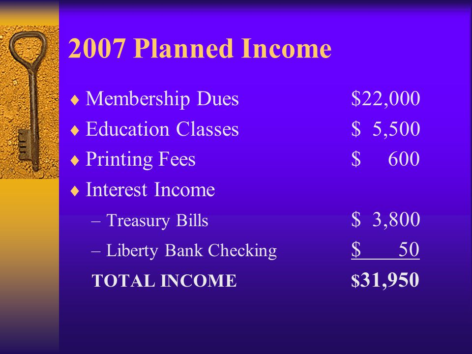 2007 Planned Income Membership Dues$22,000 Education Classes$ 5,500 Printing Fees$ 600 Interest Income –Treasury Bills $ 3,800 –Liberty Bank Checking $ 50 TOTAL INCOME$ 31,950