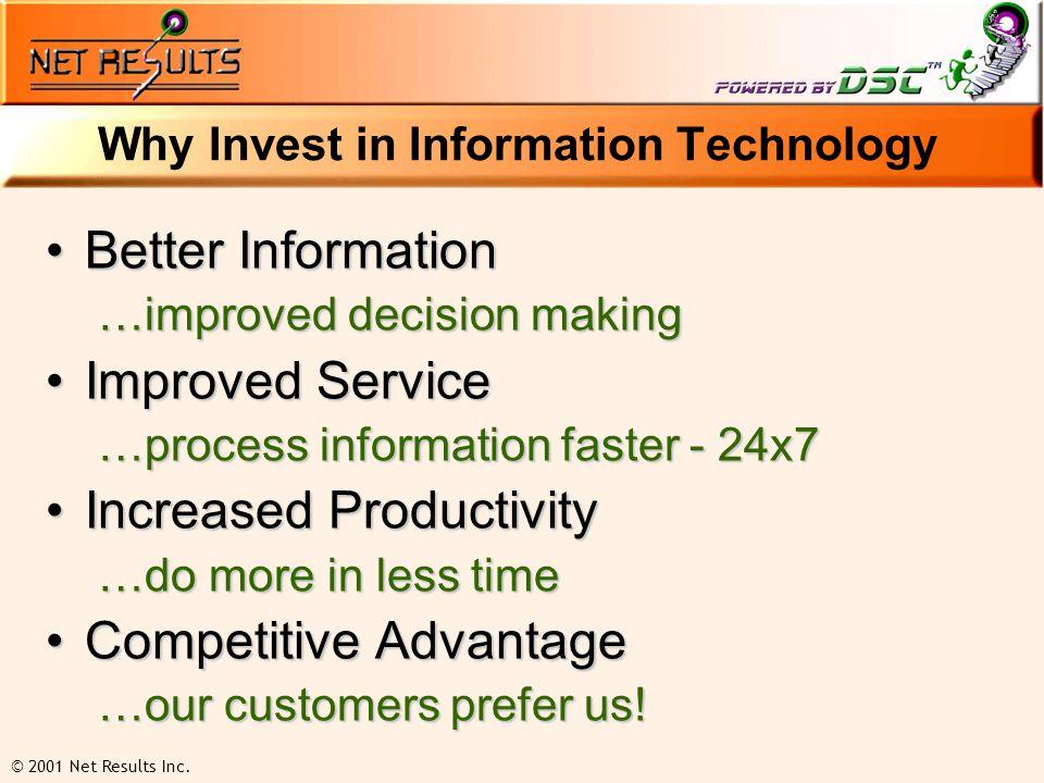 © 2001 Net Results Inc. KitBa CAB Inc.