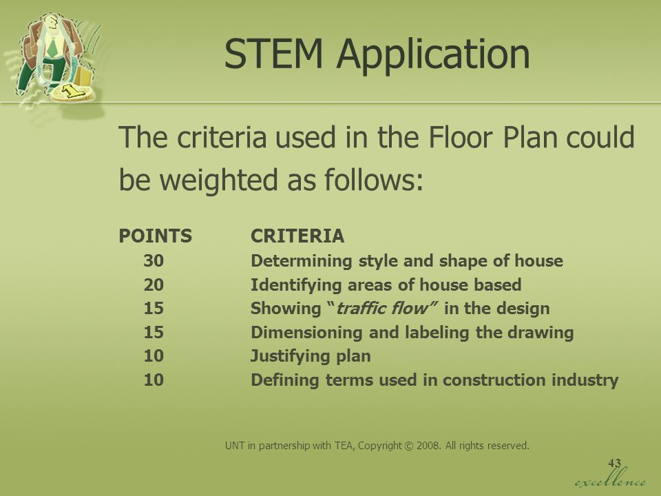 43 STEM Application The criteria used in the Floor Plan could be weighted as follows: POINTSCRITERIA 30Determining style and shape of house 20Identify