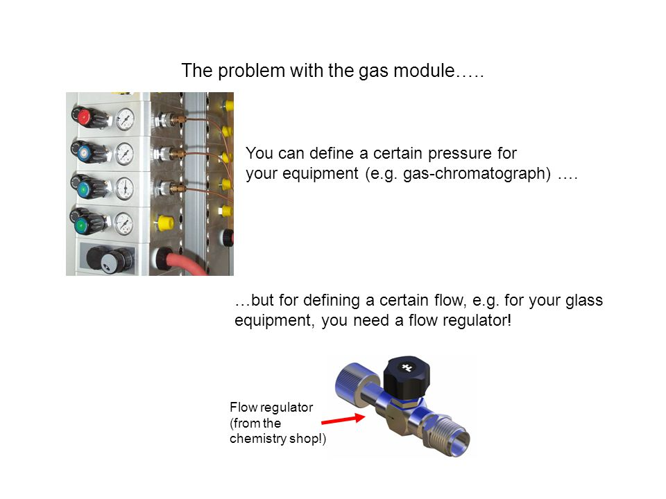 The problem with the gas module…..