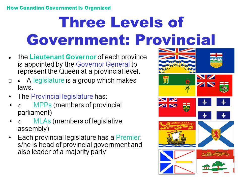 How Canadian Government Is Organized Three Levels of Government: Provincial the Lieutenant Governor of each province is appointed by the Governor Gene