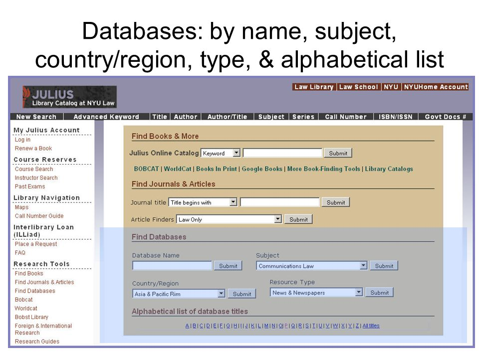 Databases: by name, subject, country/region, type, & alphabetical list