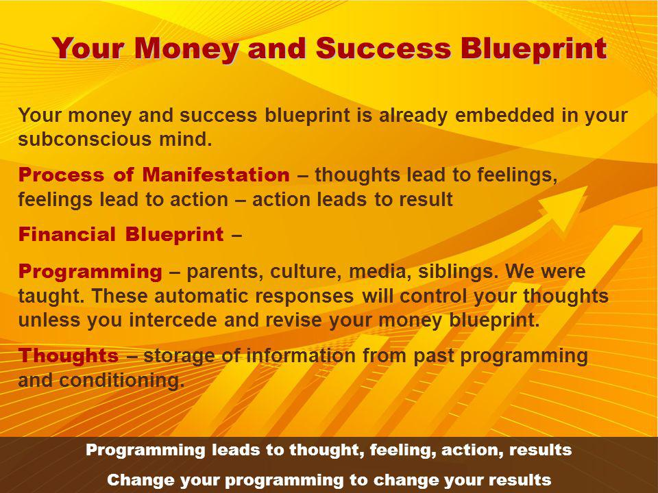 Your Money and Success Blueprint Your money and success blueprint is already embedded in your subconscious mind.