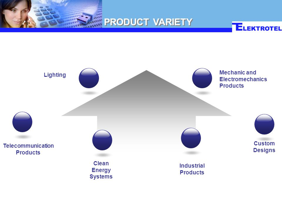 Telecommunication Products Lighting Clean Energy Systems Custom Designs Mechanic and Electromechanics Products Industrial Products PRODUCT VARIETY