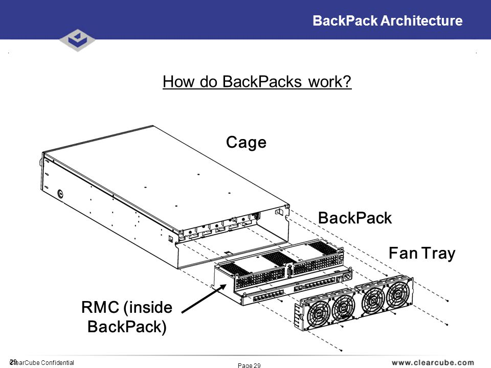 29 ClearCube Confidential Page 29 BackPack Architecture How do BackPacks work? Cage BackPack Fan Tray RMC (inside BackPack)