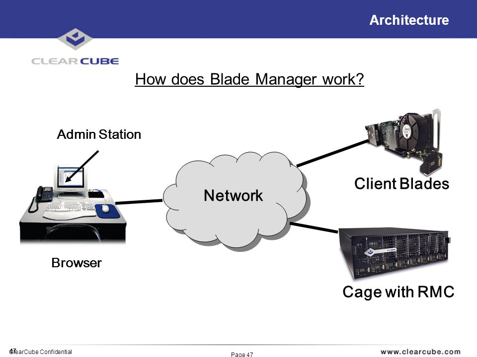 47 ClearCube Confidential Page 47 Architecture How does Blade Manager work? Network Admin Station Client Blades Cage with RMC Browser