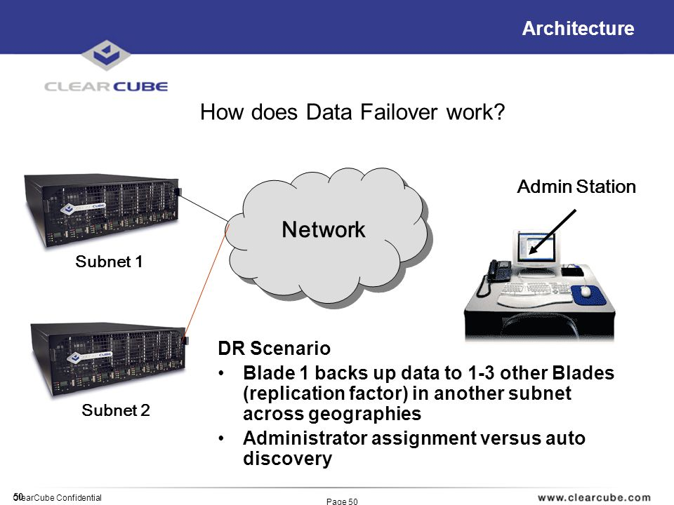 50 ClearCube Confidential Page 50 Architecture How does Data Failover work? Network Admin Station Subnet 1 Subnet 2 DR Scenario Blade 1 backs up data