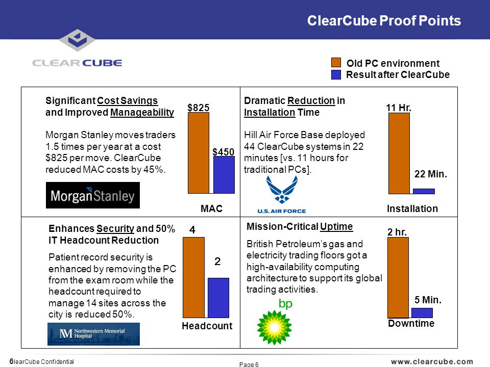 6 ClearCube Confidential Page 6 $825 $450 Significant Cost Savings and Improved Manageability Morgan Stanley moves traders 1.5 times per year at a cos