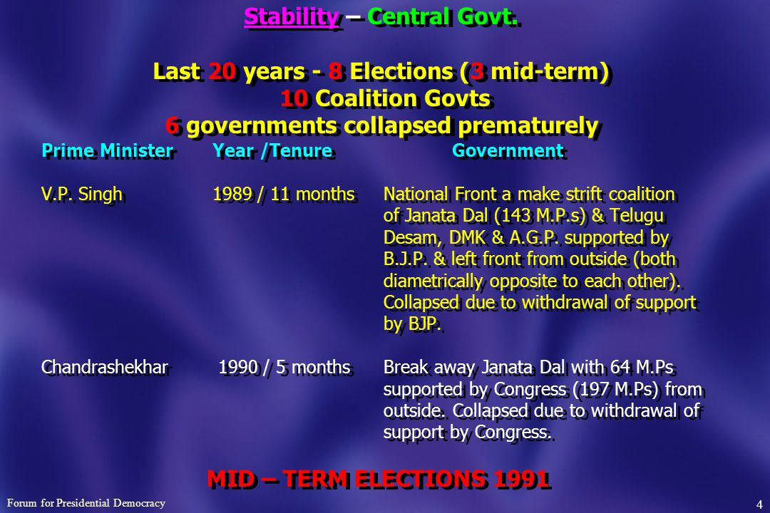 4 Stability – Central Govt.