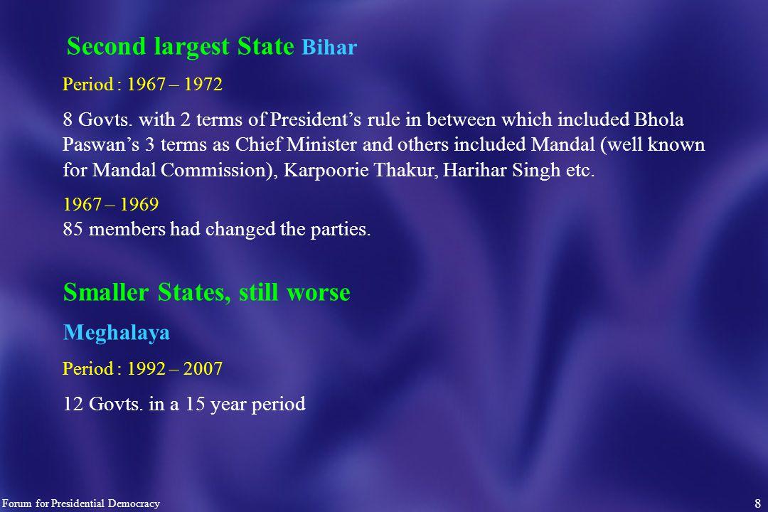 8 Second largest State Bihar Period : 1967 – 1972 8 Govts.