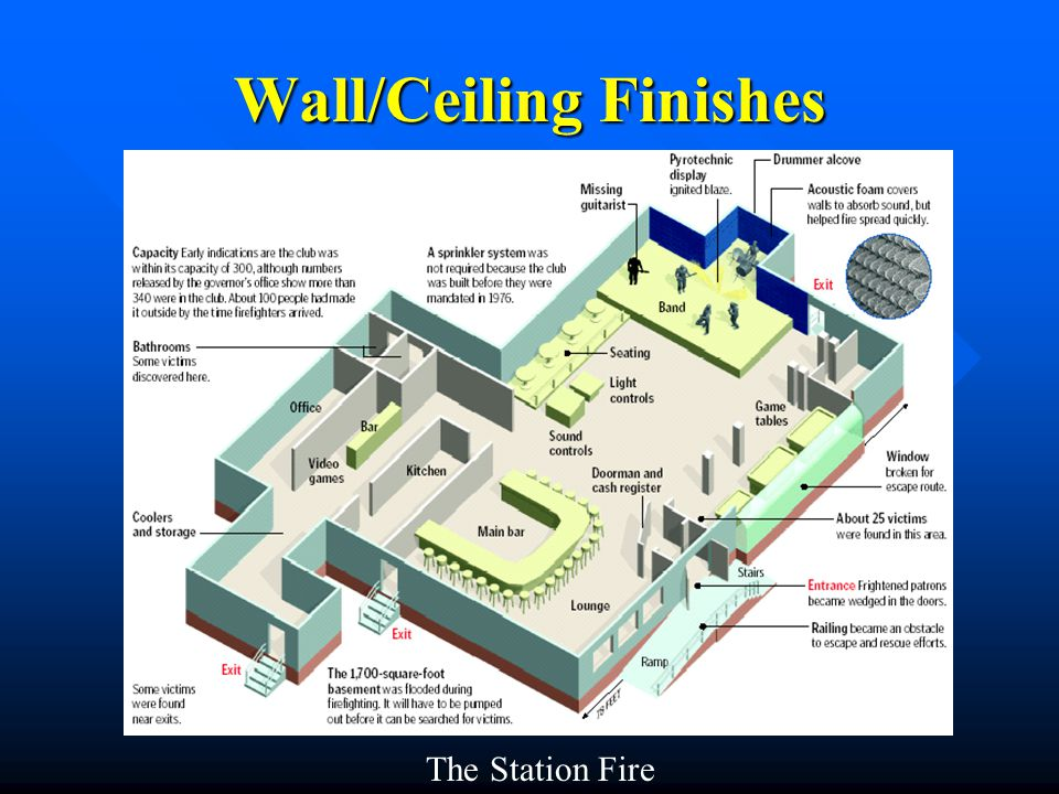 Wall/Ceiling Finishes The Station Fire