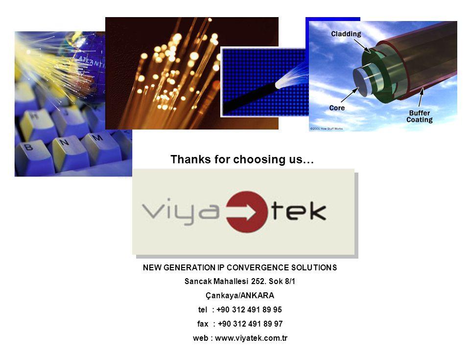 Thanks for choosing us… NEW GENERATION IP CONVERGENCE SOLUTIONS Sancak Mahallesi 252. Sok 8/1 Çankaya/ANKARA tel : +90 312 491 89 95 fax : +90 312 491