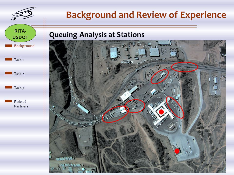 Background and Review of Experience Queuing Analysis at Stations Brief Scope Background Task 1 Task 2 Task 3 Role of Partners RITA- USDOT
