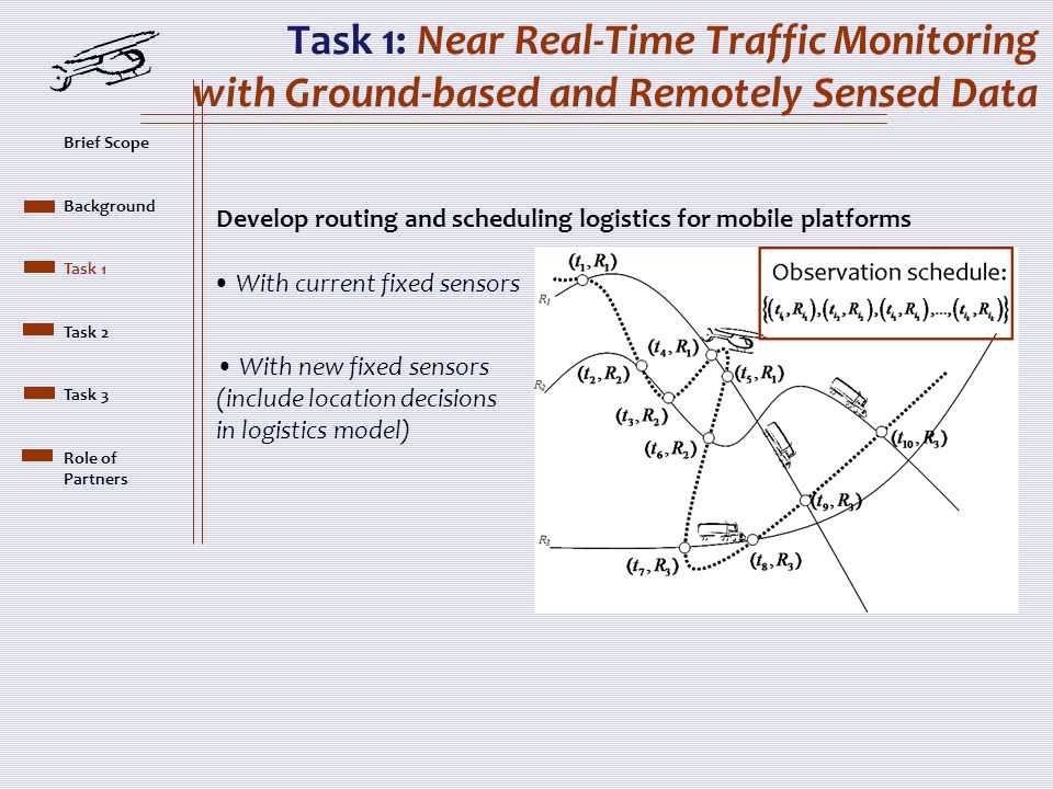 Task 1: Near Real-Time Traffic Monitoring with Ground-based and Remotely Sensed Data Develop routing and scheduling logistics for mobile platforms With current fixed sensors With new fixed sensors (include location decisions in logistics model) Brief Scope Background Task 1 Task 2 Task 3 Role of Partners