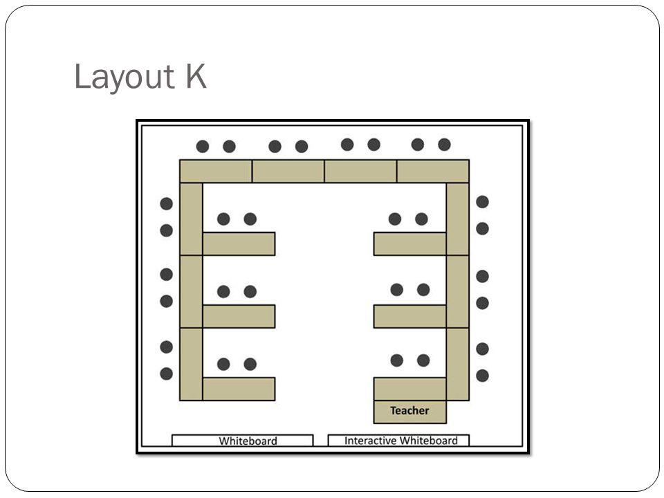 Layout K