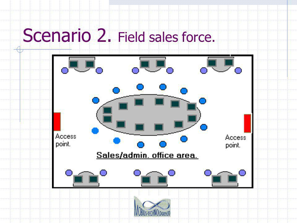 Scenario 2. Field sales force.