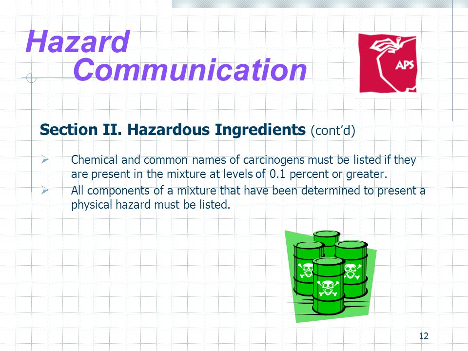 12 Hazard Communication Section II.