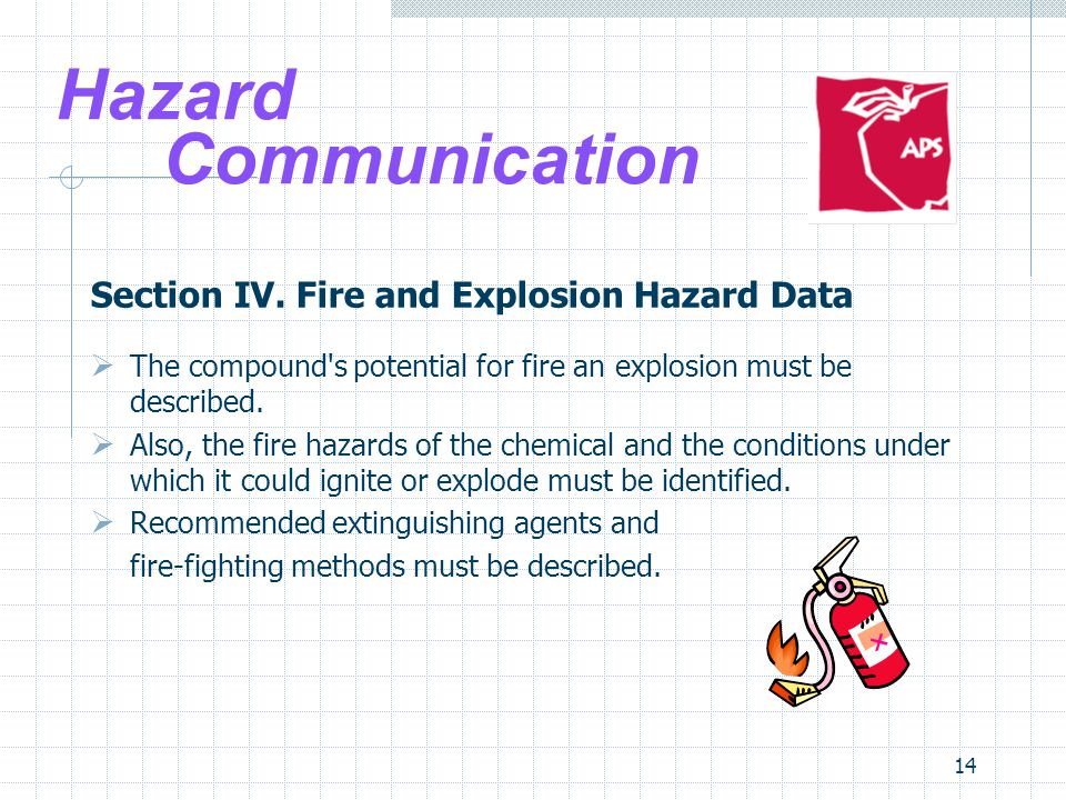 14 Hazard Communication Section IV.