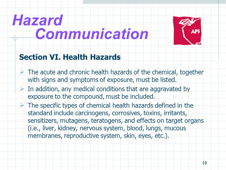 16 Hazard Communication Section VI.