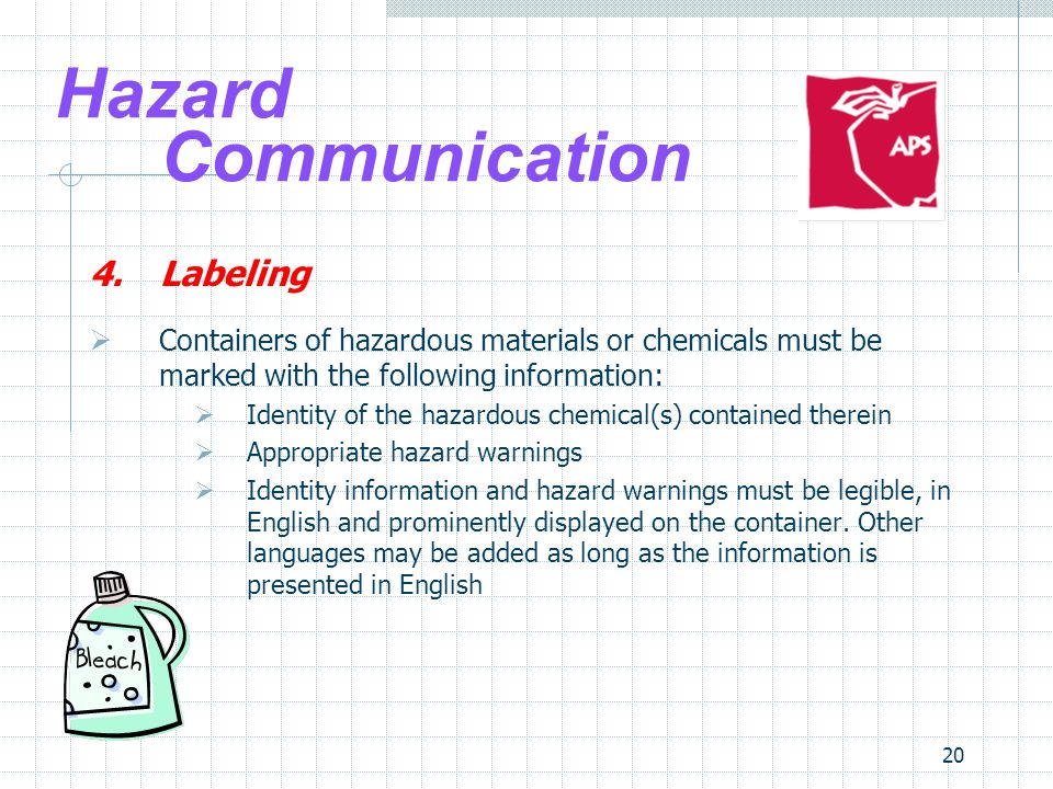 20 Hazard Communication 4.Labeling Containers of hazardous materials or chemicals must be marked with the following information: Identity of the hazardous chemical(s) contained therein Appropriate hazard warnings Identity information and hazard warnings must be legible, in English and prominently displayed on the container.