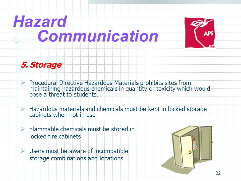 22 Hazard Communication 5.Storage Procedural Directive Hazardous Materials prohibits sites from maintaining hazardous chemicals in quantity or toxicity which would pose a threat to students.