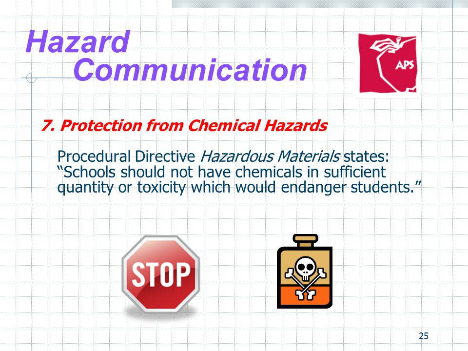 25 Hazard Communication 7.