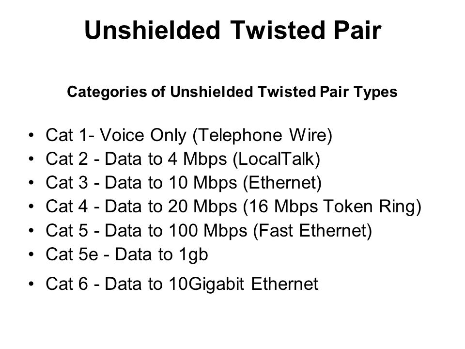 Unshielded Twisted Pair Categories of Unshielded Twisted Pair Types Cat 1- Voice Only (Telephone Wire) Cat 2 - Data to 4 Mbps (LocalTalk) Cat 3 - Data