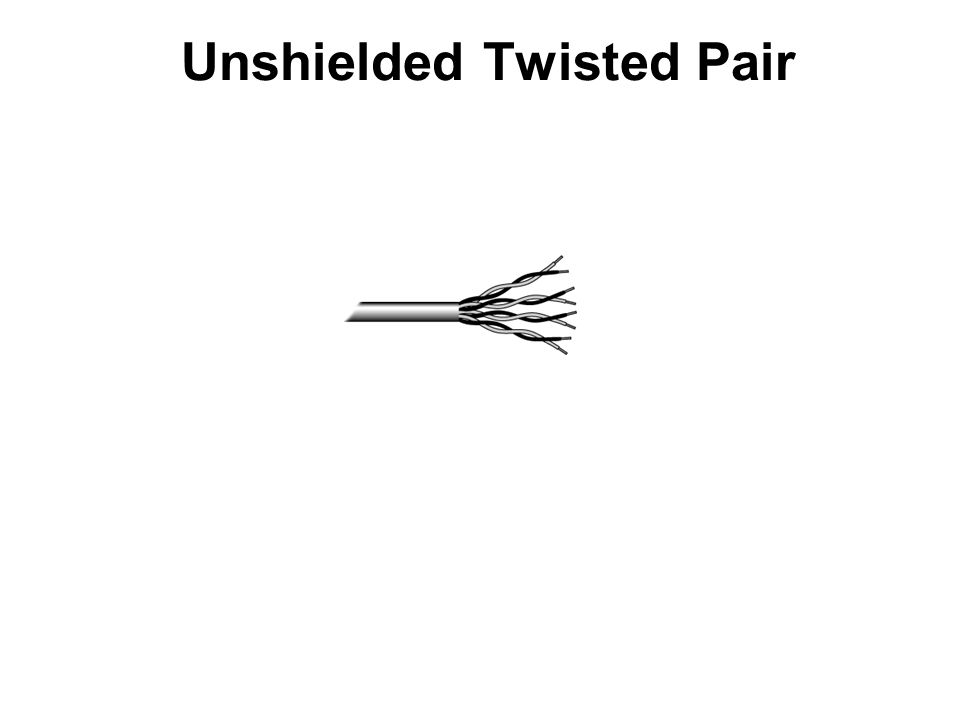 Unshielded Twisted Pair