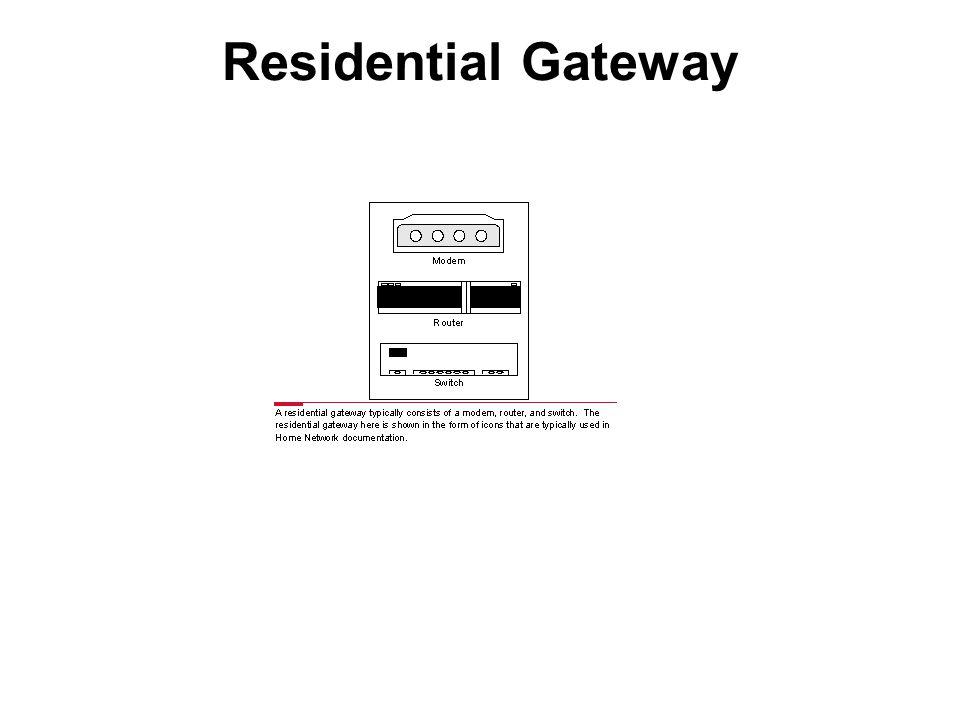Residential Gateway