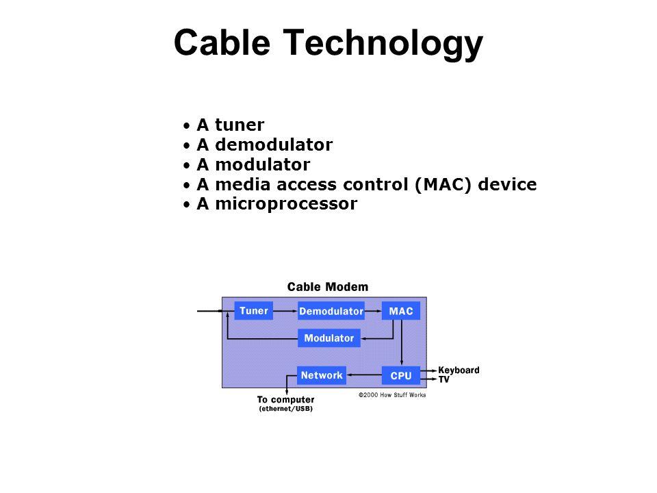 Cable Technology A tuner A demodulator A modulator A media access control (MAC) device A microprocessor