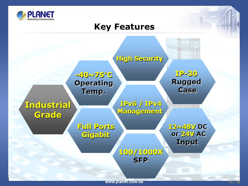 11 / 38 Key Features IndustrialGrade Full Ports Gigabit 12~48V DC or 24V AC or 24V ACInput 100/1000XSFP IP-30RuggedCase IPv6 / IPv4 Management -40~75°COperatingTemp.