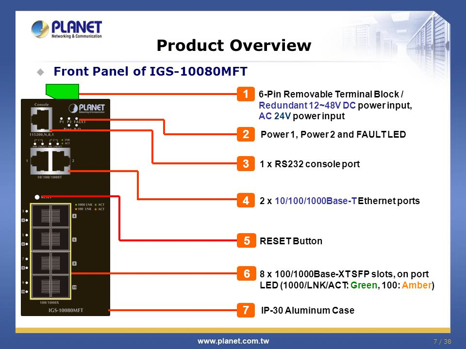 7 / 38 Product Overview Front Panel of IGS-10080MFT 1 6-Pin Removable Terminal Block / Redundant 12~48V DC power input, AC 24V power input Power 1, Power 2 and FAULT LED 2 1 x RS232 console port 3 8 x 100/1000Base-XT SFP slots, on port LED (1000/LNK/ACT: Green, 100: Amber) 6 IP-30 Aluminum Case 7 2 x 10/100/1000Base-T Ethernet ports 4 RESET Button 5