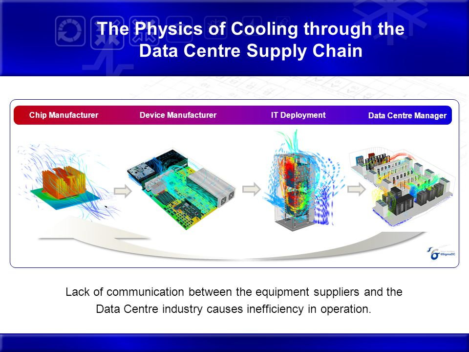 The Physics of Cooling through the Data Centre Supply Chain Chip ManufacturerIT Deployment Data Centre Manager Lack of communication between the equipment suppliers and the Data Centre industry causes inefficiency in operation.