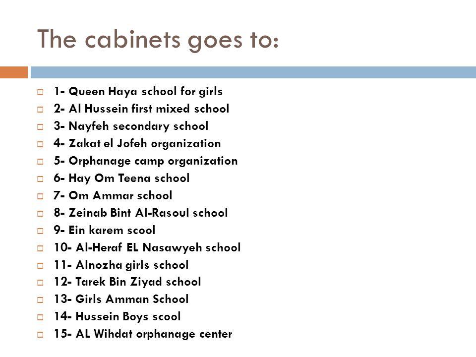 The cabinets goes to: 1- Queen Haya school for girls 2- Al Hussein first mixed school 3- Nayfeh secondary school 4- Zakat el Jofeh organization 5- Orphanage camp organization 6- Hay Om Teena school 7- Om Ammar school 8- Zeinab Bint Al-Rasoul school 9- Ein karem scool 10- Al-Heraf EL Nasawyeh school 11- Alnozha girls school 12- Tarek Bin Ziyad school 13- Girls Amman School 14- Hussein Boys scool 15- AL Wihdat orphanage center
