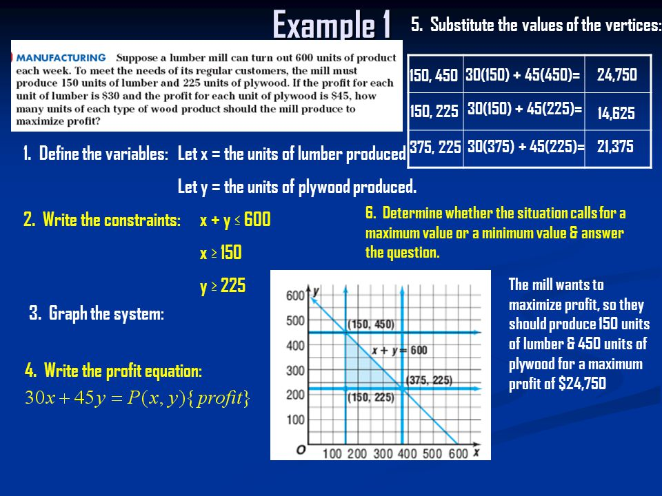 Example 1 1. Define the variables:Let x = the units of lumber produced Let y = the units of plywood produced. 2. Write the constraints:x + y 600 x 150