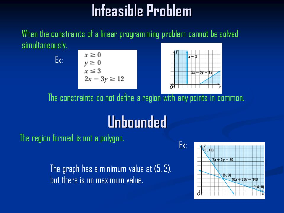Infeasible Problem When the constraints of a linear programming problem cannot be solved simultaneously. The constraints do not define a region with a