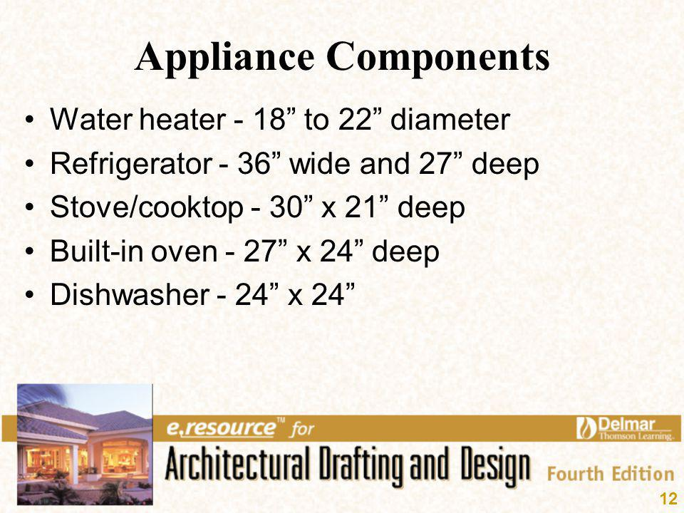 12 Appliance Components Water heater - 18 to 22 diameter Refrigerator - 36 wide and 27 deep Stove/cooktop - 30 x 21 deep Built-in oven - 27 x 24 deep