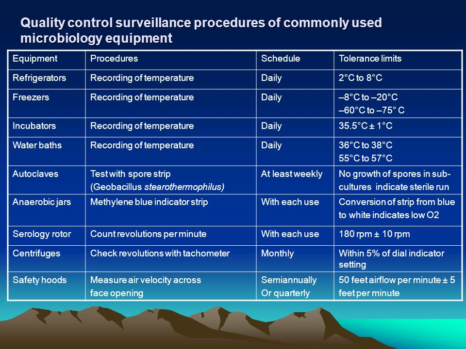 Quality control surveillance procedures of commonly used microbiology equipment EquipmentProceduresScheduleTolerance limits RefrigeratorsRecording of temperatureDaily2°C to 8°C FreezersRecording of temperatureDaily–8°C to –20°C –60°C to –75° C IncubatorsRecording of temperatureDaily35.5°C ± 1°C Water bathsRecording of temperatureDaily36°C to 38°C 55°C to 57°C AutoclavesTest with spore strip (Geobacillus stearothermophilus) At least weeklyNo growth of spores in sub- cultures indicate sterile run Anaerobic jarsMethylene blue indicator stripWith each useConversion of strip from blue to white indicates low O2 Serology rotorCount revolutions per minuteWith each use180 rpm ± 10 rpm CentrifugesCheck revolutions with tachometerMonthlyWithin 5% of dial indicator setting Safety hoodsMeasure air velocity across face opening Semiannually Or quarterly 50 feet airflow per minute ± 5 feet per minute