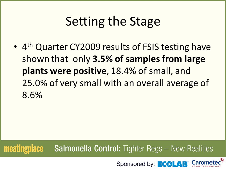 Setting the Stage 4 th Quarter CY2009 results of FSIS testing have shown that only 3.5% of samples from large plants were positive, 18.4% of small, and 25.0% of very small with an overall average of 8.6%