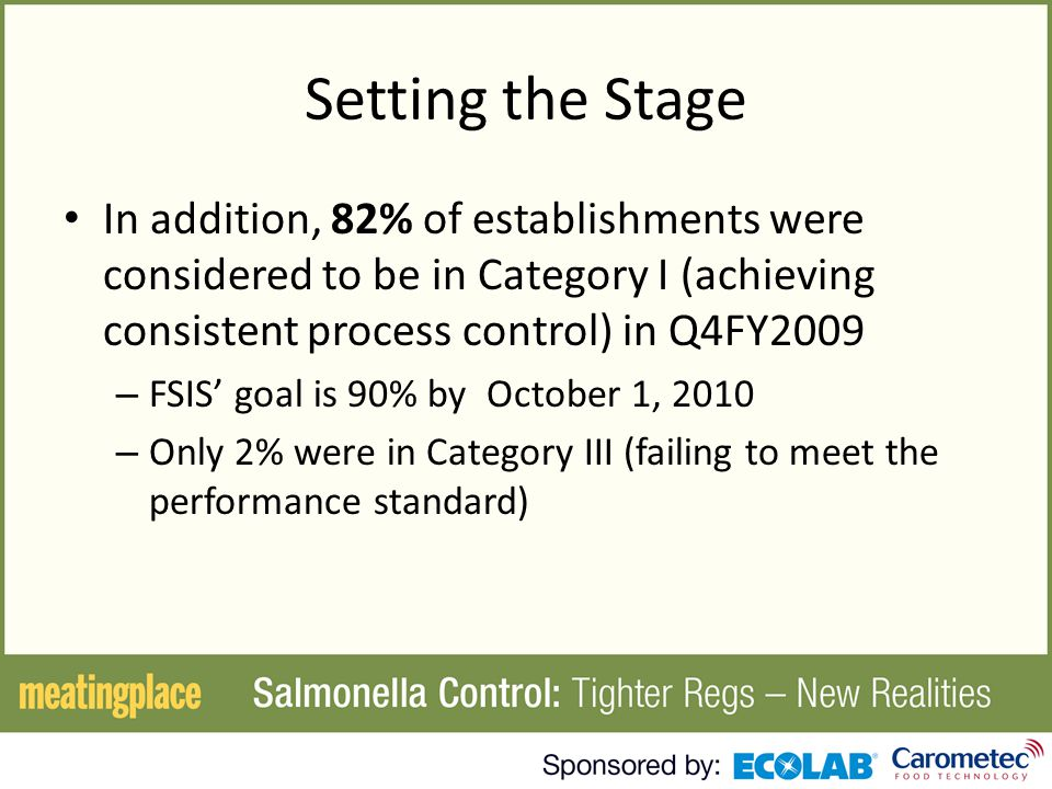 Setting the Stage In addition, 82% of establishments were considered to be in Category I (achieving consistent process control) in Q4FY2009 – FSIS goal is 90% by October 1, 2010 – Only 2% were in Category III (failing to meet the performance standard)