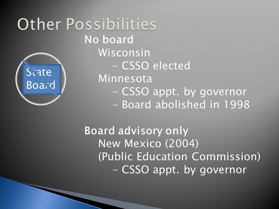 No board Wisconsin - CSSO elected Minnesota - CSSO appt.